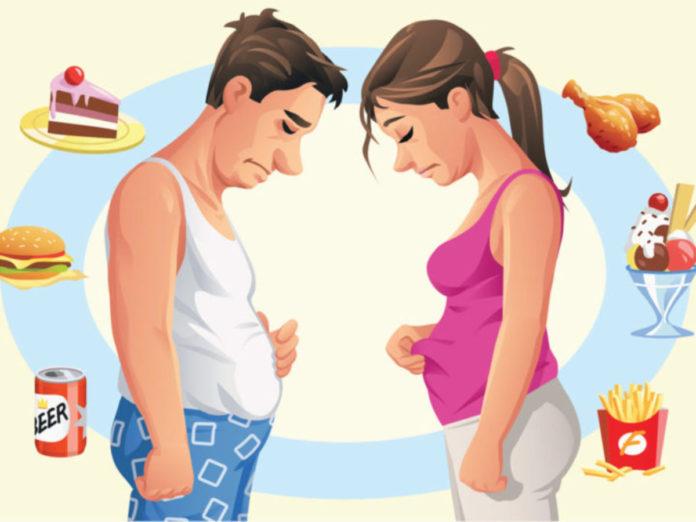 Evde Sağlıklı Kalmak; Risk Obezite