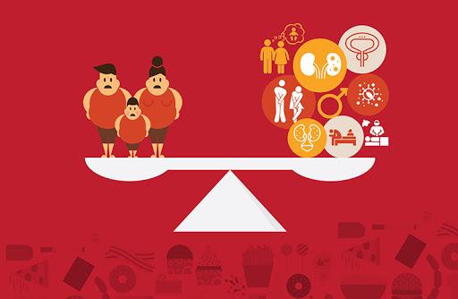 Diyabet ve Obezite İlişkisi Nedir?